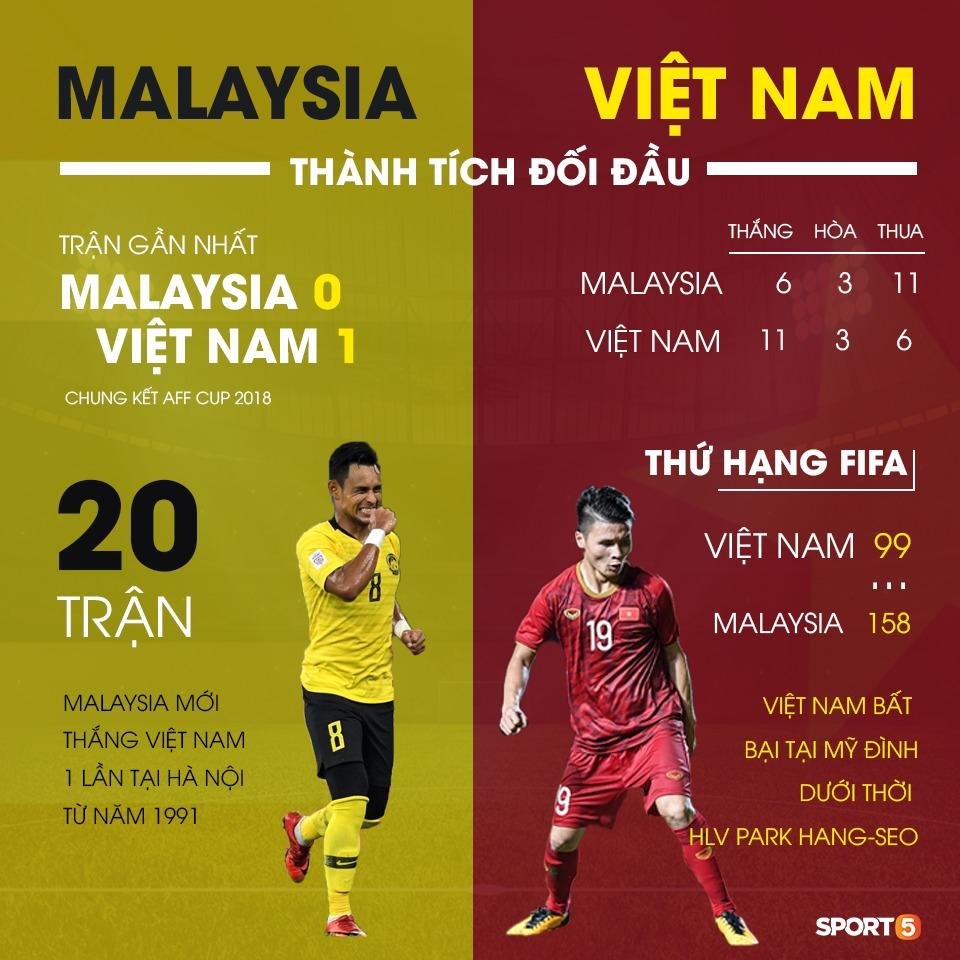 vietnammalaysia1570674702445141197416304ade9daa7cp.jpg