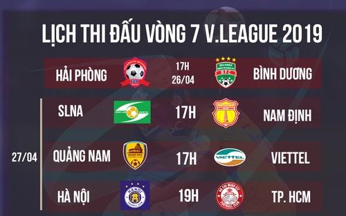 Lịch thi đấu vòng 7 V.League 2019: Không khán giả, Hàng Đẫy vẫn trở thành tâm điểm