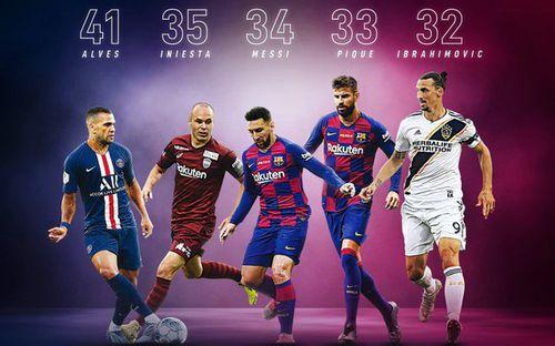 Top 5 siêu sao bóng đá giành nhiều danh hiệu nhất thế giới hiện nay: Messi