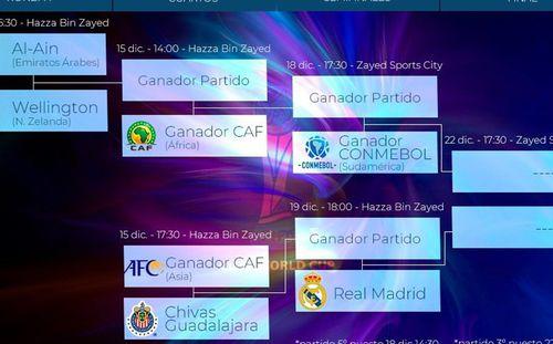 Real Madrid đã biết được đối thủ ở Club World Cup