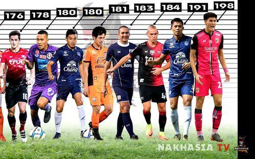 Soi chiều cao của ĐT Thái Lan: Ấn tượng 1m98!