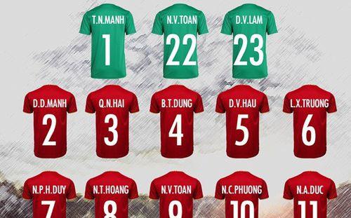 Lộ số áo của ĐT Việt Nam ở King's Cup: Tuấn Anh thay số Công Phượng?